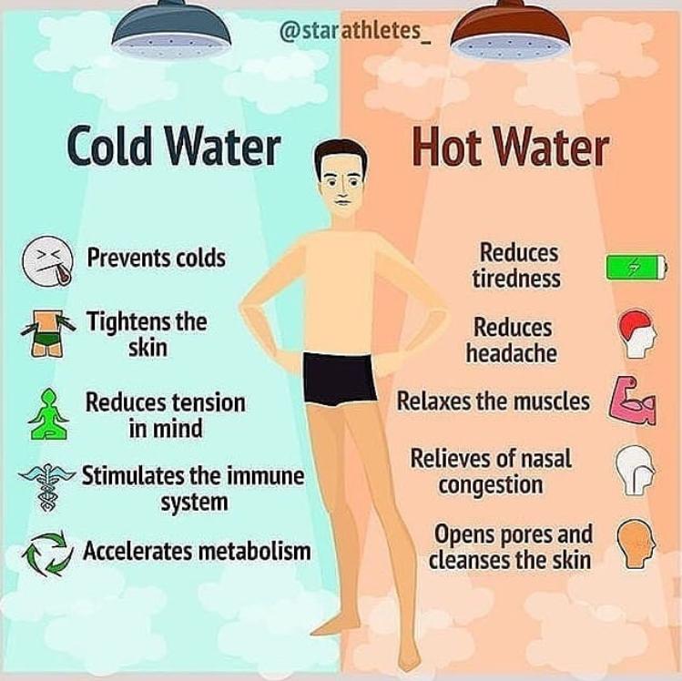 Ik sluit persoonlijk elke ochtend af met een koude douche, het is een van de belangrijkste dingen die ik heb toegevoegd aan mijn ochtend-routine.